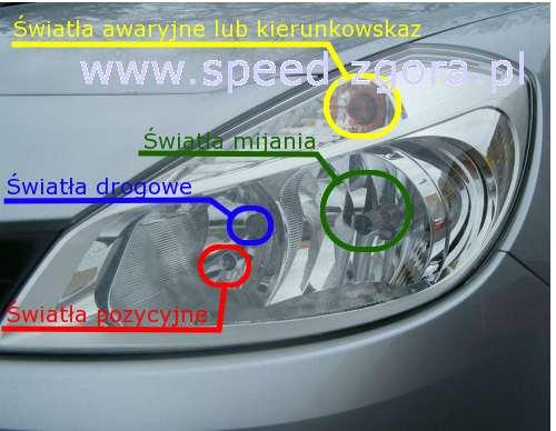 Kontrolki W Samochodzie >> prawko.odt - Dokumenty - m.wereszka - http://chomikuj.pl